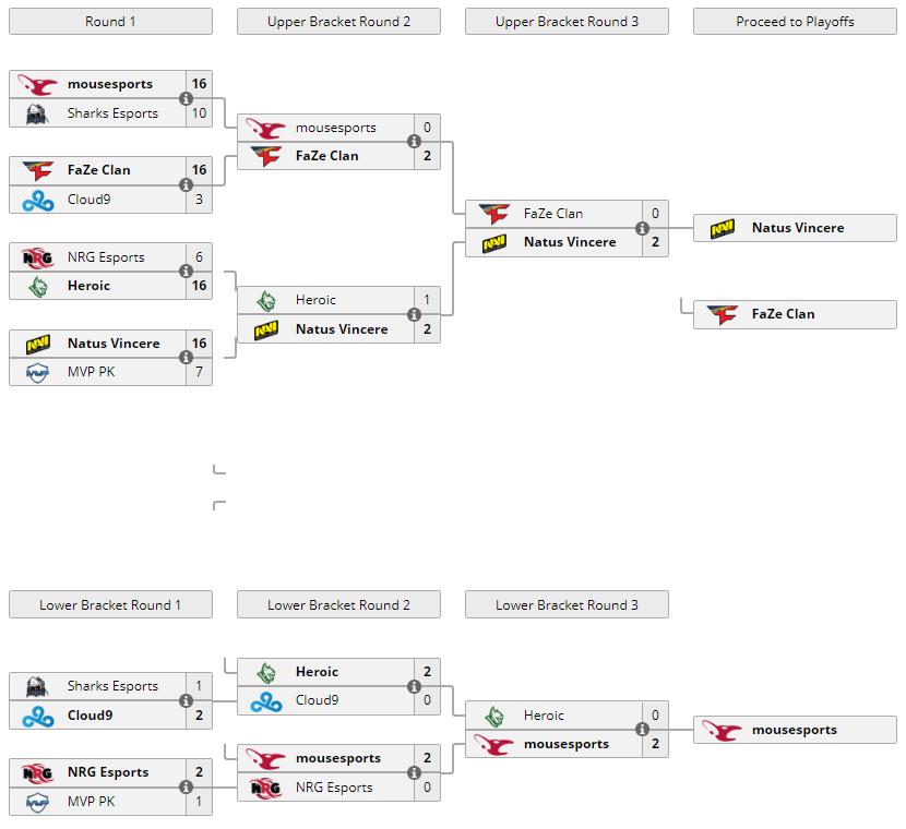 ESL Pro League Group A