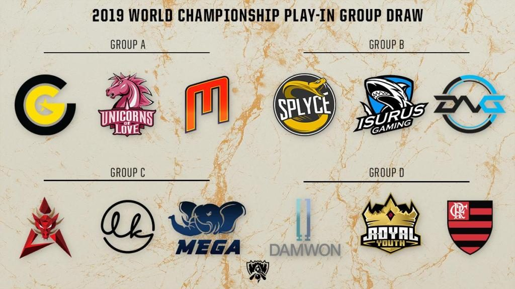 World Championship 2019 Play-In draw