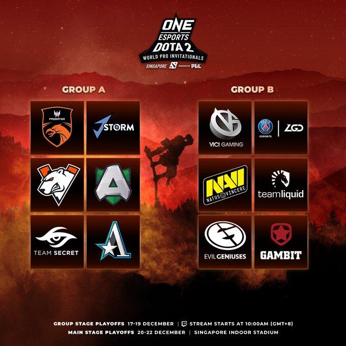 One Esports Dota 2 World Pro Invitational